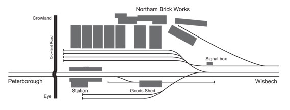 Layout of the station and track layout in the 1950's.